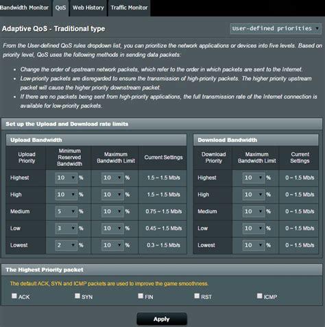 Small Net Builder by Asus Rt Ac87u Adaptive Qos Smallnetbuilder Forums