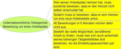 Bewerbung Soziale Arbeit Koln Fokus Familienrecht Olg K 246 Ln Zu Den Bem 252 Hungen Des