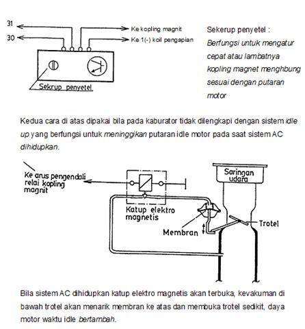 fungsi kapasitor bank pada instalasi listrik fungsi kapasitor pada instalasi listrik 28 images fungsi kapasitor bank pada instalasi