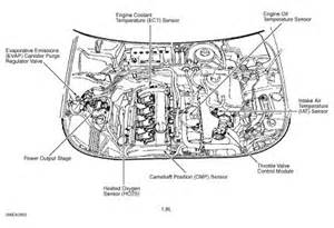 1999 Audi A4 Exhaust System Diagram 2000 Audi A4 P1113 Engine Mechanical Problem 2000 Audi A4
