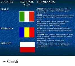 blood color meaning country italy romania poland national the meaning flag