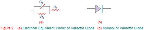 varactor diode biasing varactor diode
