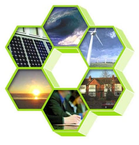 sustainable energy the future is clear we must move