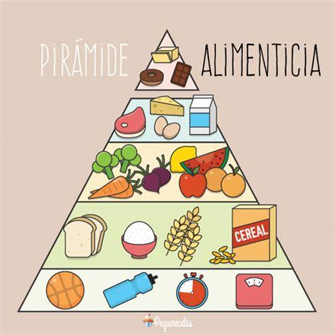 piramides de los alimentos pir 225 mide alimenticia c 243 mo interpretarla pequerecetas