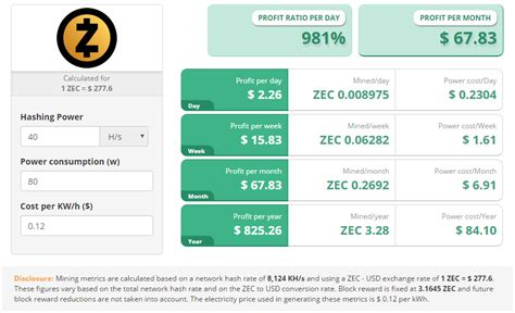 bitcoin profit calculator nicehash calculator