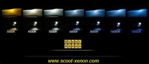xenon len kelvin kleuren spectrum hid xenon