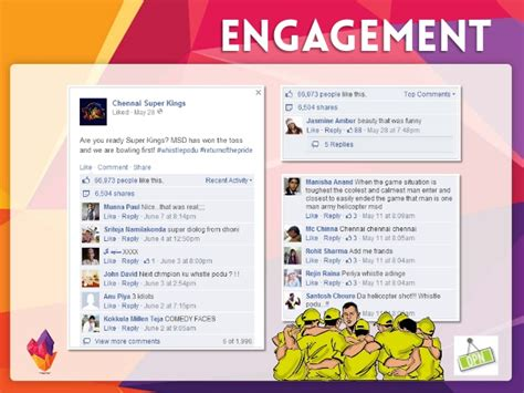 28 interesting indian social media caigns q2 2014 case study social media caign for csk in ipl 2014