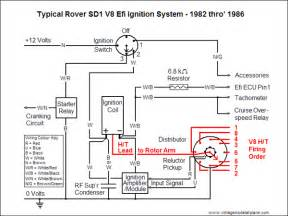 land rover efi system wiring diagrams land free engine image for user manual