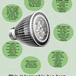 Benefits Of Led Lighting by The Benefits Of Led Lighting Visual Ly
