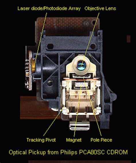 laser diode cd rw sam s laser faq diode lasers