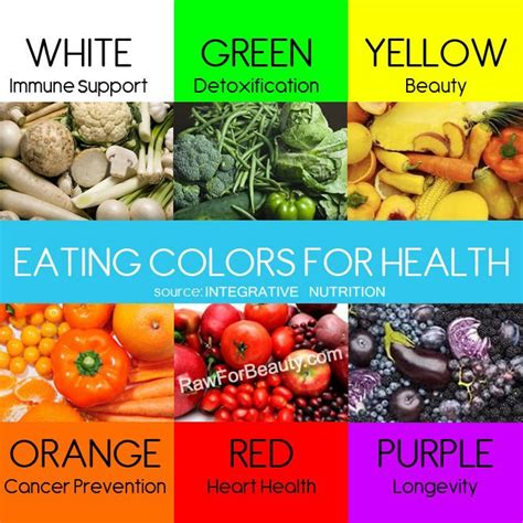 color for health eating healthy and wealthy