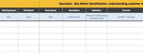 dashboard requirements template sap analytics the key second step to successful bi