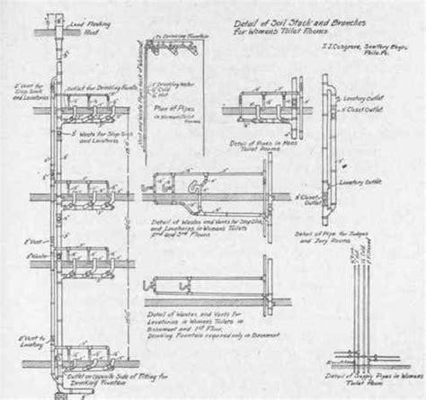Plumbing Details Plumbing Detail Drawings Images