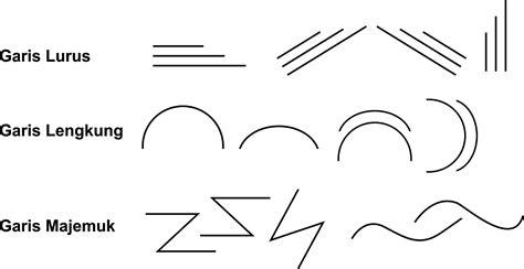 elemen dasar desain komunikasi visual unsur unsur desain komunikasi visual sangdes stock