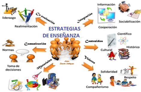 estrategias de ense 209 anza y de evaluaci 211 n en las ciencias - Preguntas Generadoras Diaz Barriga