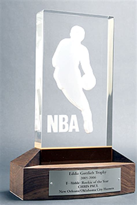 Nba Rookie Of The Year Also Search For Opinions On Nba Rookie Of The Year Award