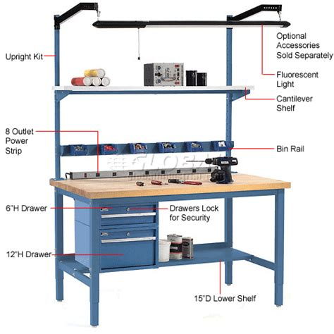 production work benches 3 question 3 answer