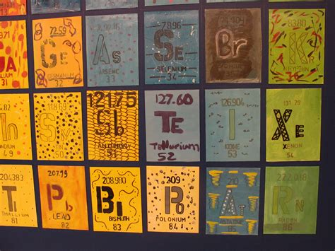 Periodic Table Project Ideas by Or Math What S The Difference School Stories