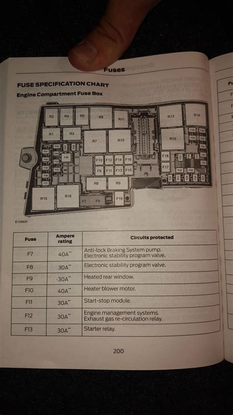 focus st fuse box diagrams
