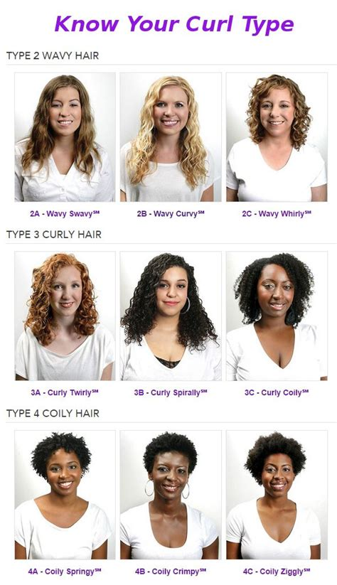 different types of haircuts using beijing best 25 types of curls ideas on pinterest types of