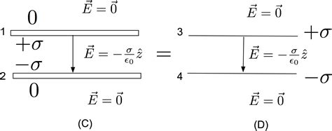parallel plate capacitor laplace equation gauss s capacitor parallel plate 28 images gauss s parallel plate capacitors ppt gauss s