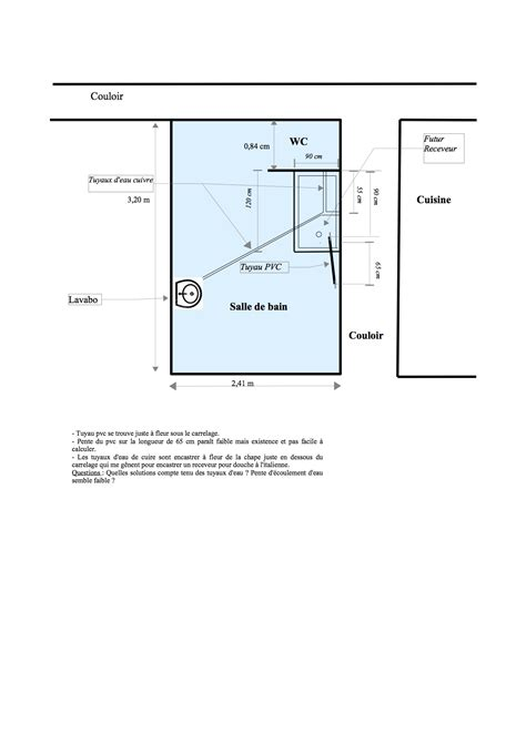 Spot Salle De Bain Norme spot salle de bain norme