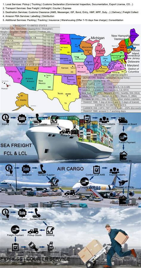 all in shipping air freight to usa us united states services from china guangzhou shenzhen
