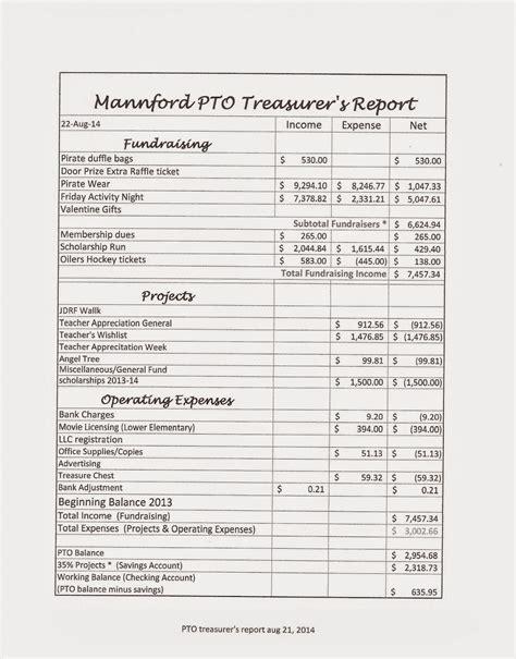 pto treasurer report template mannford pto august 2014