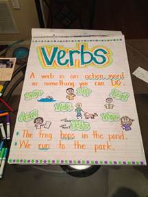 verbs anchor chart charts for writing