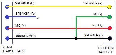 telephone handset schematic diagram circuit and