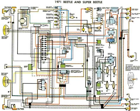 vw beetle and beetle 1971 electrical wiring diagram all about wiring diagrams