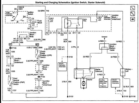 mopar neutral safety switch wiring diagram wiring