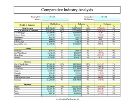 Comparative Industry Analysis Comparative Market Analysis Template