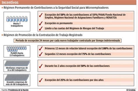 porcentaje de aportes y contribuciones 2016 aportes y contribuciones patronales comercio 2016 iv 225 n