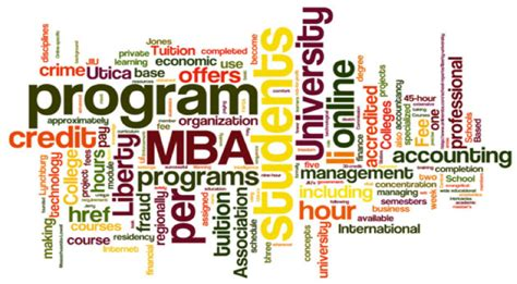 Most Improved Mba Programs by New Business Research By Edgard Khoury Unileb