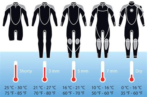 dive wetsuits buying a wetsuit or drysuit the scuba doctor
