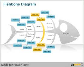 fishbone diagram powerpoint template best photos of template of fish sale fish dinner