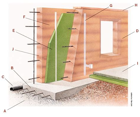 sirewall stabilized insulated rammed earth the new sirewall system sirewall structural insulated rammed earth