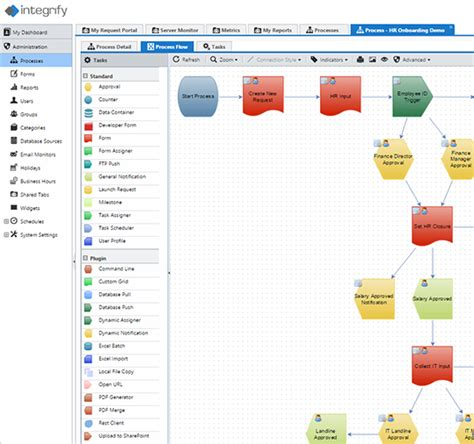 free workflow management software integrify s workflow management software best free