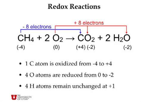 exle of oxidation metathesis reaction seotoolnet