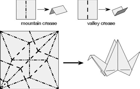 Origami Valley Fold - origami mathematics in creasing