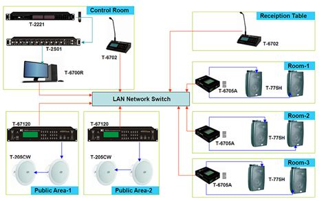 conferencing connections wiring diagram free