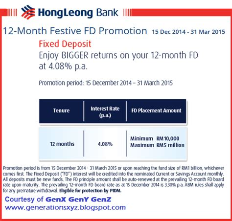 hong leong bank fixed deposit fixed deposit rates in malaysia v7