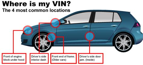 What Is A Vin Number For A Car by How To Search For The Owner Of A Vehicle Via Its Vin Quora