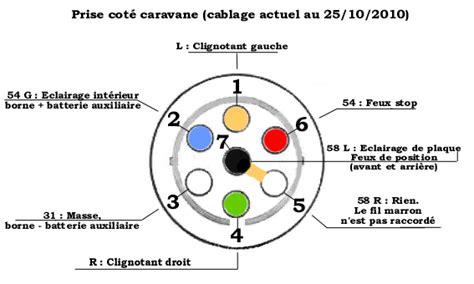 Produit Wc Cing Car 5493 by Prix Caravanes Trouvez Le Meilleur Prix Sur Voir Avant D