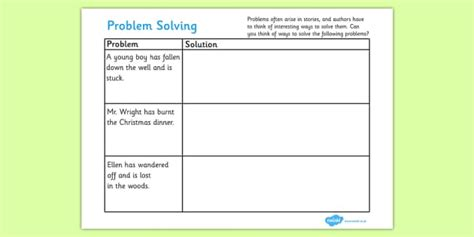 Problem Solution Report Template