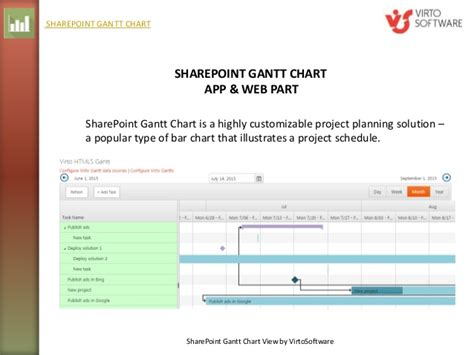 Download Gantt Chart App Gantt Chart Excel Template Sharepoint Web Template
