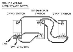 domestic light switch change advice electricians forum