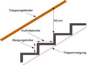 baurechtlich notwendige treppe treppe berechnen treppenberechnung