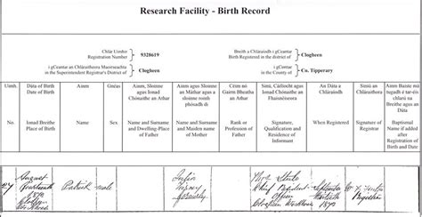 Birth Records 1800s Image Gallery Ireland Birth Records Pre 1900